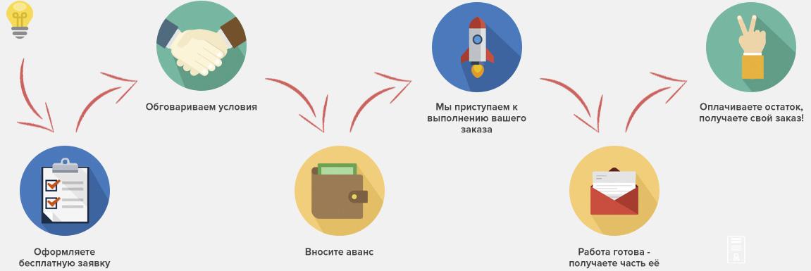Дипломные курсовые схемотехника на заказ контрольные рефераты на заказ красноярс